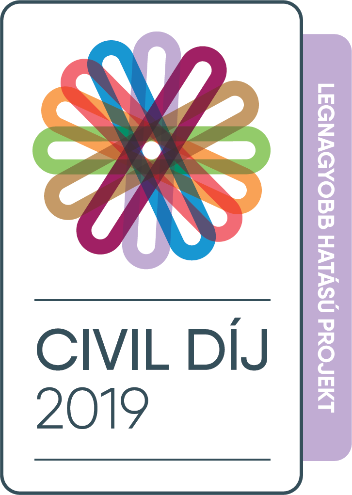 Civil Díj 2019